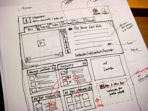 Dibujar la estructura web en papel